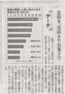 2015年2月23日 日本経済新聞